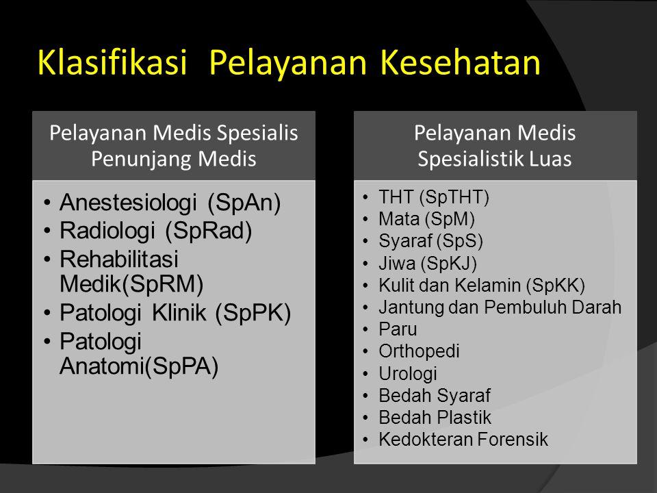 Klasifikasi Pelayanan Kesehatan Pelayanan Medis Spesialis Penunjang Medis •Anestesiologi (SpAn) •Radiologi (SpRad) •Rehabilitasi Medik(SpRM) •Patologi