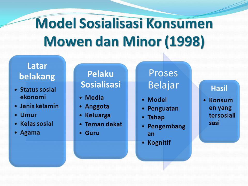 Model Sosialisasi Konsumen Mowen dan Minor (1998) Latar belakang •Status sosial ekonomi •Jenis kelamin •Umur •Kelas sosial •Agama Pelaku Sosialisasi •Media •Anggota •Keluarga •Teman dekat •Guru Proses Belajar •Model •Penguatan •Tahap •Pengembang an •Kognitif Hasil •Konsum en yang tersosiali sasi