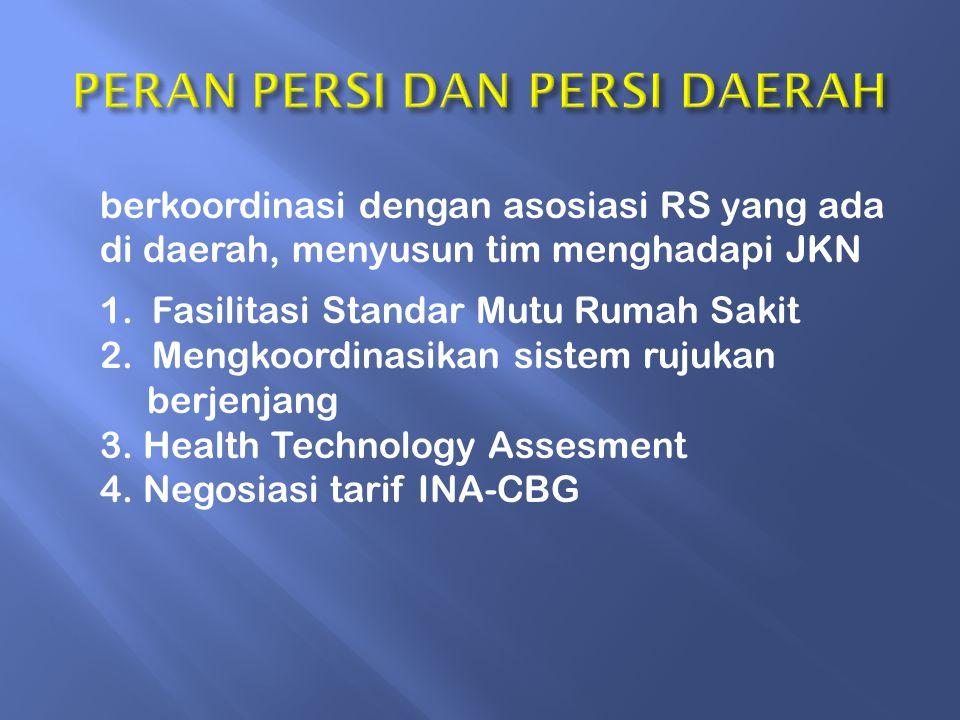 berkoordinasi dengan asosiasi RS yang ada di daerah, menyusun tim menghadapi JKN 1. Fasilitasi Standar Mutu Rumah Sakit 2. Mengkoordinasikan sistem ru