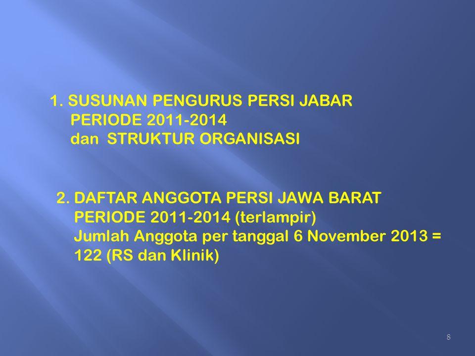 1. SUSUNAN PENGURUS PERSI JABAR PERIODE 2011-2014 dan STRUKTUR ORGANISASI 8 2.DAFTAR ANGGOTA PERSI JAWA BARAT PERIODE 2011-2014 (terlampir) Jumlah Ang