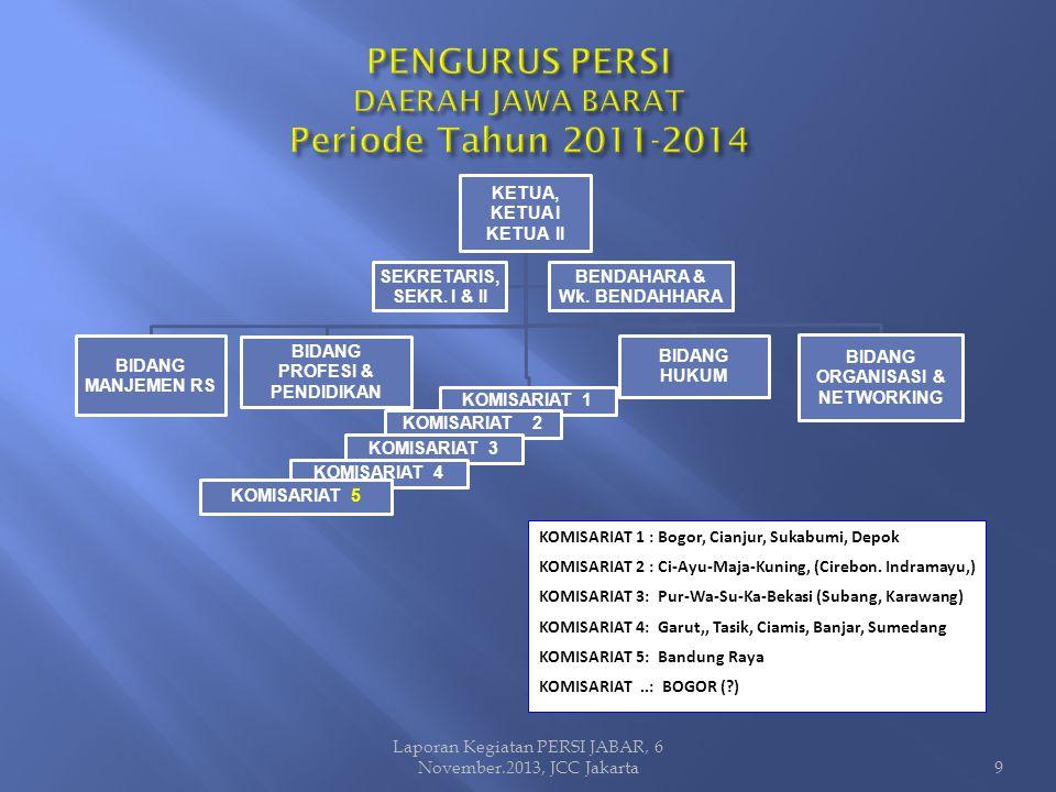 Laporan Kegiatan PERSI JABAR, 6 November.2013, JCC Jakarta9 KETUA, KETUA I KETUA II BIDANG MANJEMEN RS BIDANG PROFESI & PENDIDIKAN KOMISARIAT 1 KOMISA
