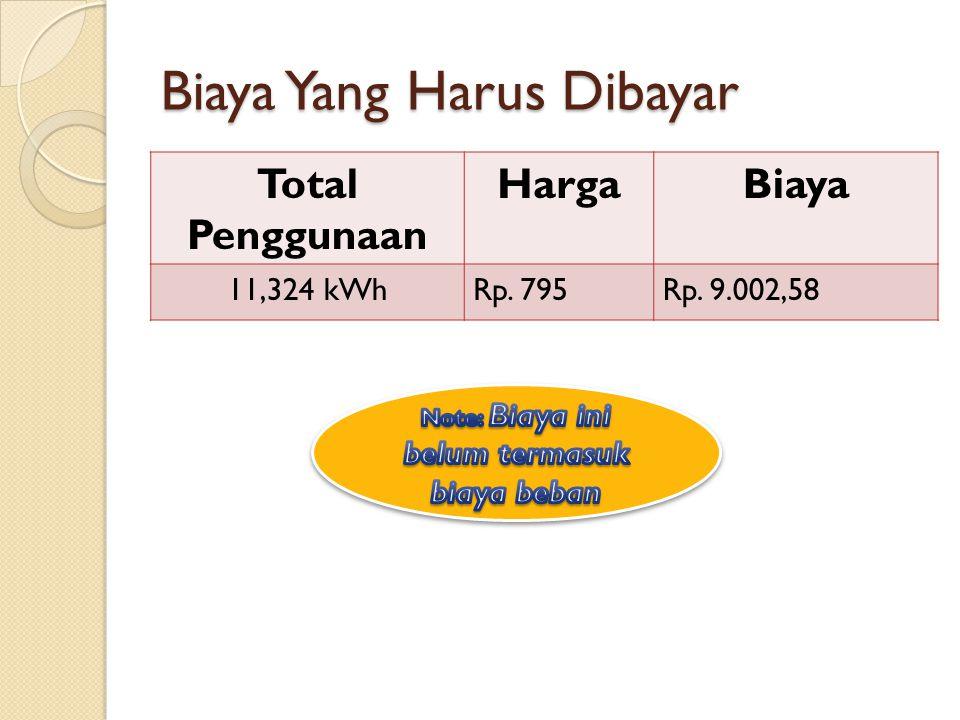 Biaya Yang Harus Dibayar Total Penggunaan HargaBiaya 11,324 kWhRp. 795Rp. 9.002,58