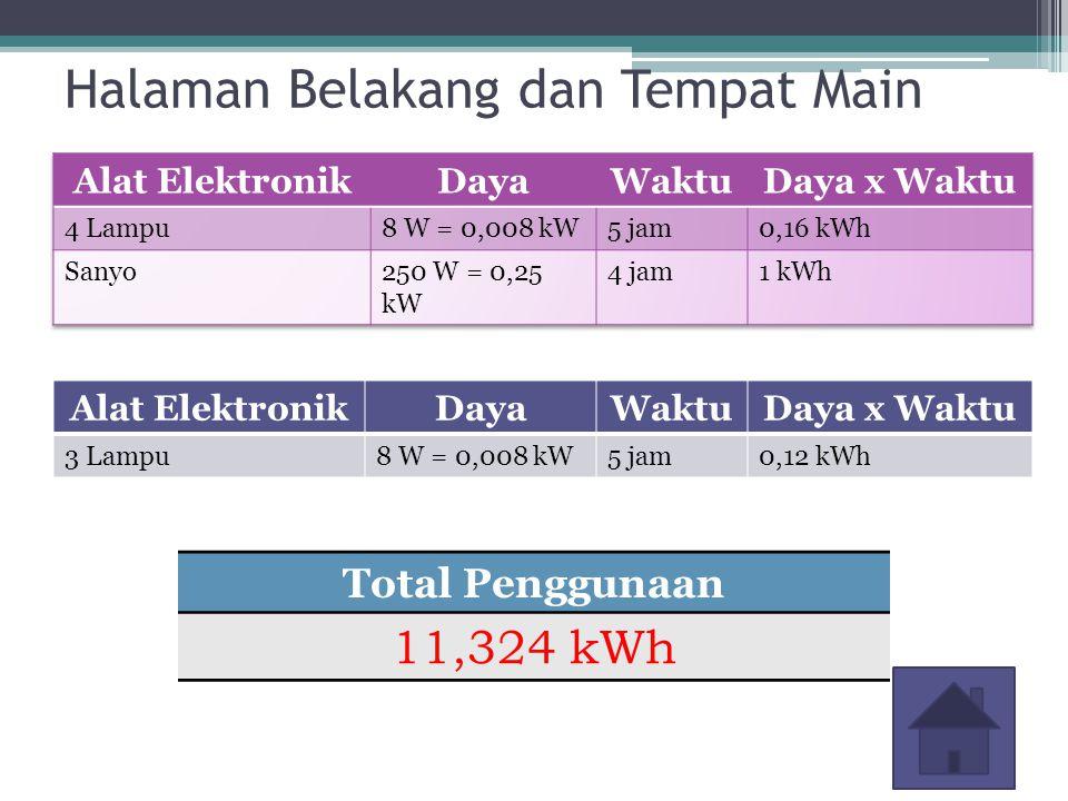 Halaman Belakang dan Tempat Main Total Penggunaan 11,324 kWh Alat ElektronikDayaWaktuDaya x Waktu 3 Lampu8 W = 0,008 kW5 jam0,12 kWh