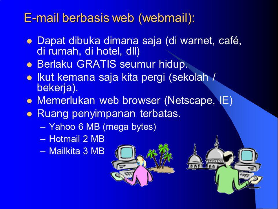 Cara mengirim e-mail: