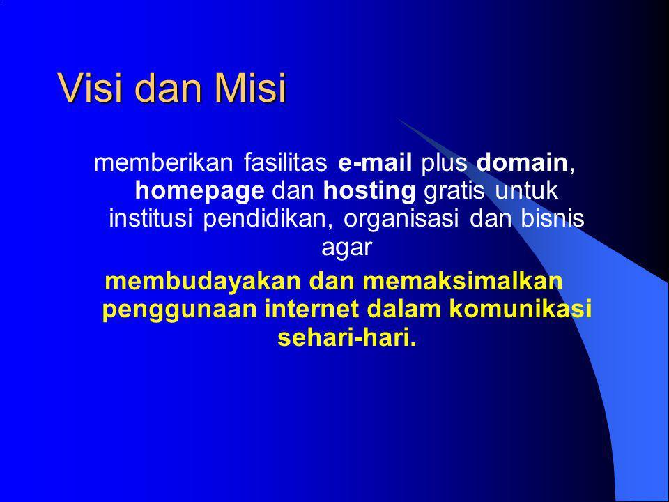 Profil Mailkita Mailkita bergerak dibidang manajemen e-mail yang telah berdiri sejak Mei 2000.