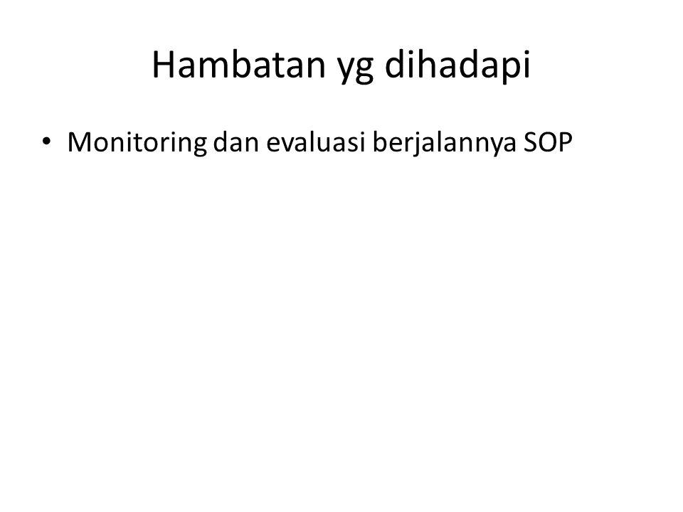 Hambatan yg dihadapi • Monitoring dan evaluasi berjalannya SOP