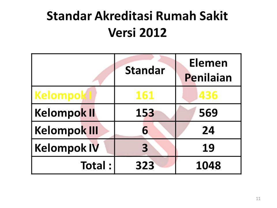 11 Standar Akreditasi Rumah Sakit Versi 2012 Standar Elemen Penilaian Kelompok I161436 Kelompok II153569 Kelompok III624 Kelompok IV319 Total :3231048