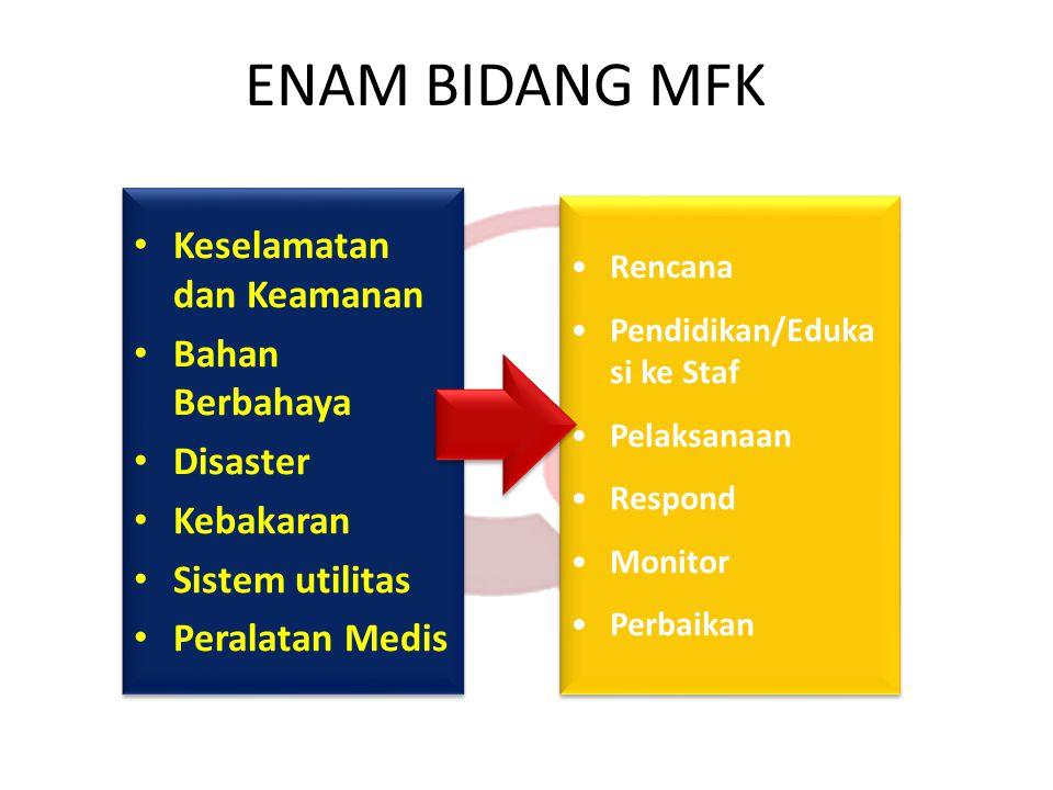 ENAM BIDANG MFK • Keselamatan dan Keamanan • Bahan Berbahaya • Disaster • Kebakaran • Sistem utilitas • Peralatan Medis • Keselamatan dan Keamanan • B