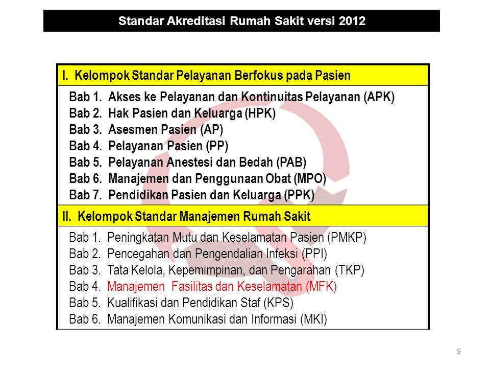 Standar MFK 5 • RS memp.renc.