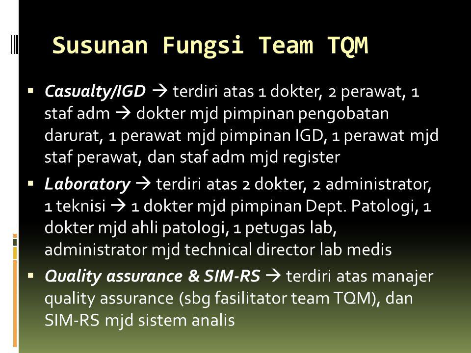 Susunan Fungsi Team TQM  Casualty/IGD  terdiri atas 1 dokter, 2 perawat, 1 staf adm  dokter mjd pimpinan pengobatan darurat, 1 perawat mjd pimpinan