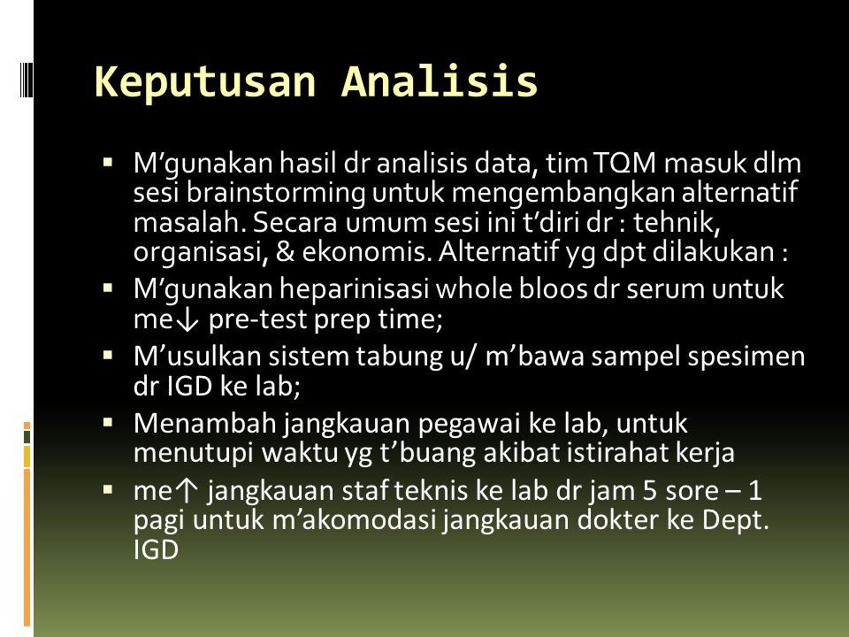Keputusan Analisis  M'gunakan hasil dr analisis data, tim TQM masuk dlm sesi brainstorming untuk mengembangkan alternatif masalah. Secara umum sesi i