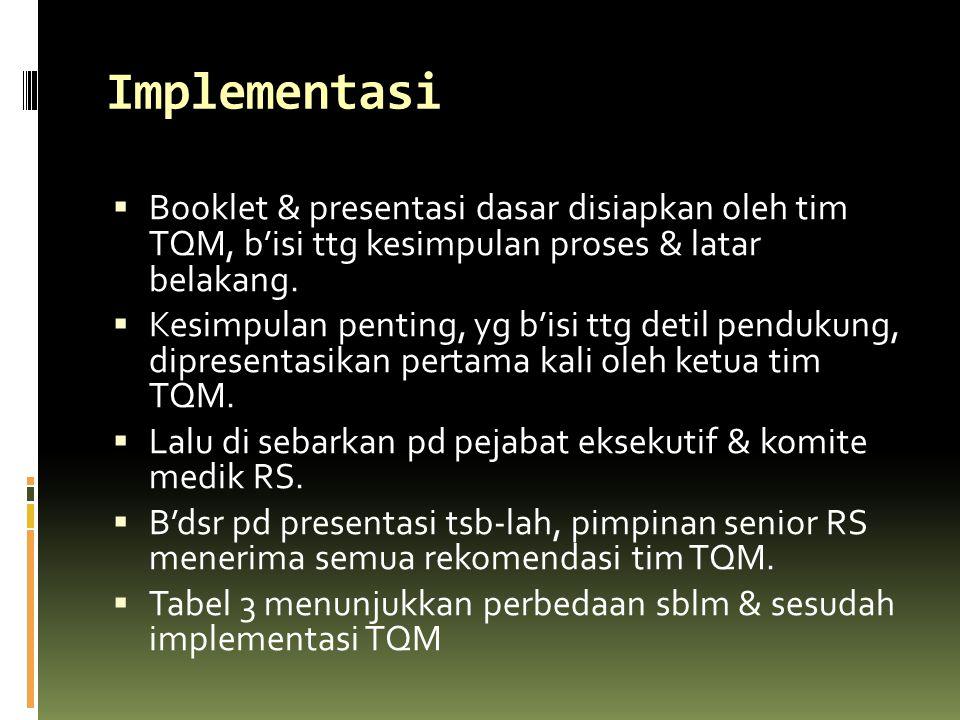 Implementasi  Booklet & presentasi dasar disiapkan oleh tim TQM, b'isi ttg kesimpulan proses & latar belakang.  Kesimpulan penting, yg b'isi ttg det