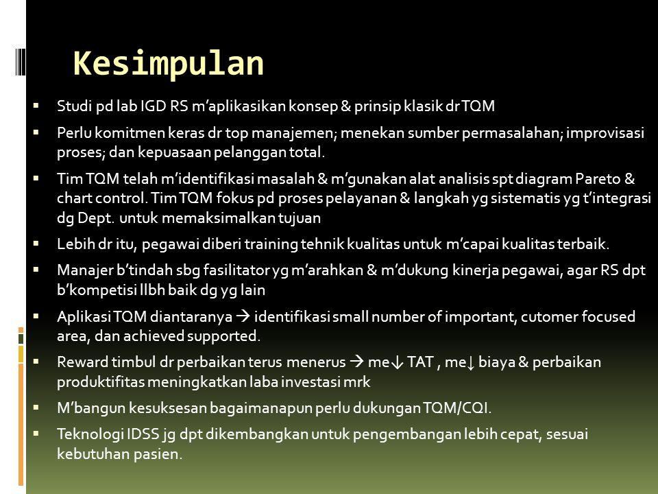 Kesimpulan  Studi pd lab IGD RS m'aplikasikan konsep & prinsip klasik dr TQM  Perlu komitmen keras dr top manajemen; menekan sumber permasalahan; im