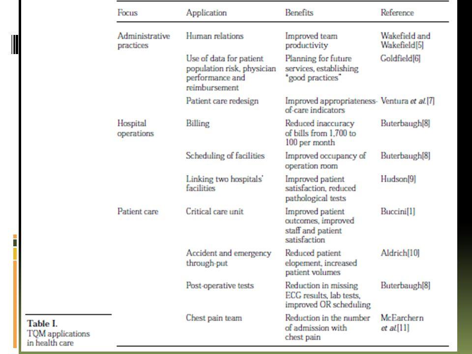 Sekilas Tentang Studi Kasus  Studi TQM diambil dari 460 bed dg fasilitas multi spesialis di area suburban metropolitan  Jml pasien IGD  40% dari 20.000 pasien t'dftr  Tujuan studi TQM  me ↓ TAT pada pemeriksaan lab  Alur pasien & spesimen :  Jika dinilai gawat  pasien diberi perawatan awal  Jika tdk gawat  pasien ke registrasi  Hampir semua diagnosis & perawatan di IGD perlu tes patologi  urin, darah, dll  Jika hasil belum keluar  diagnosa & perawatan tdk dpt dimulai