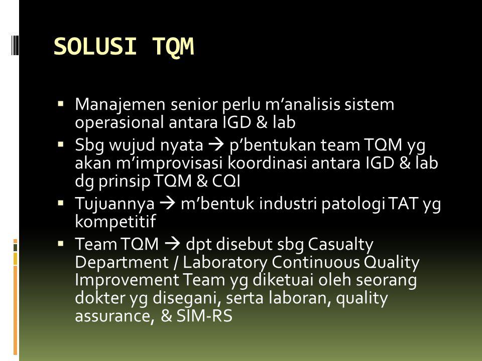 SOLUSI TQM  Manajemen senior perlu m'analisis sistem operasional antara IGD & lab  Sbg wujud nyata  p'bentukan team TQM yg akan m'improvisasi koord