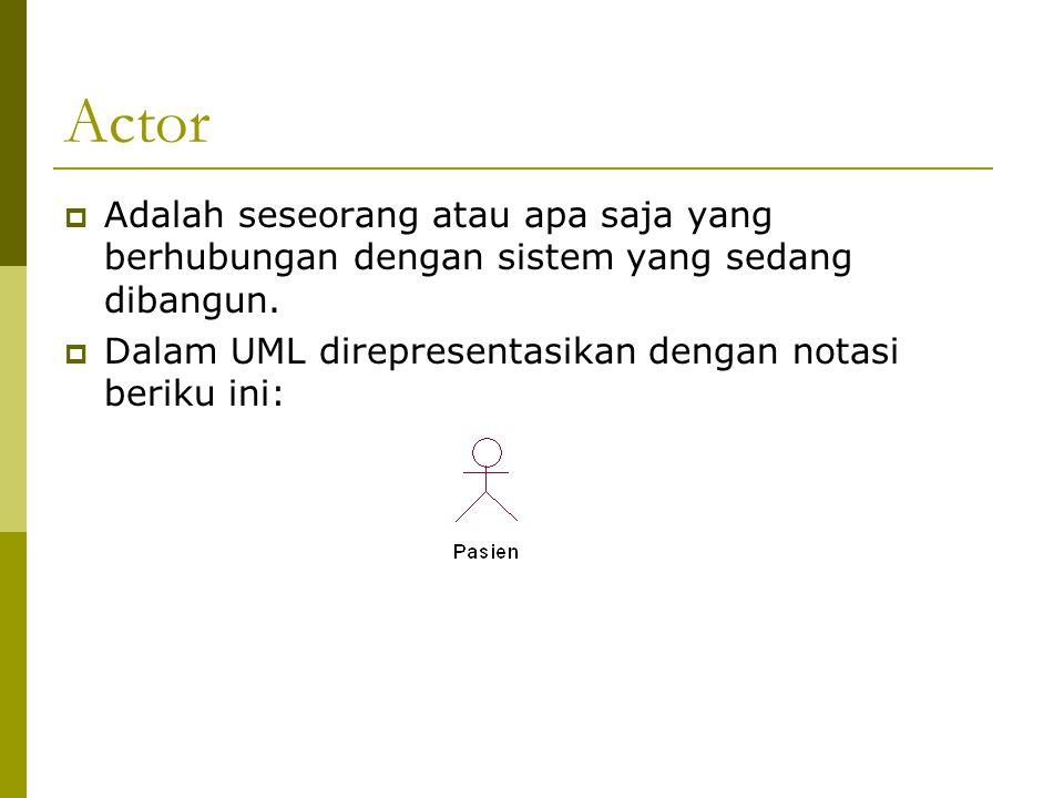 Actor Ada 3 tipe 1.Pengguna sistem 2.