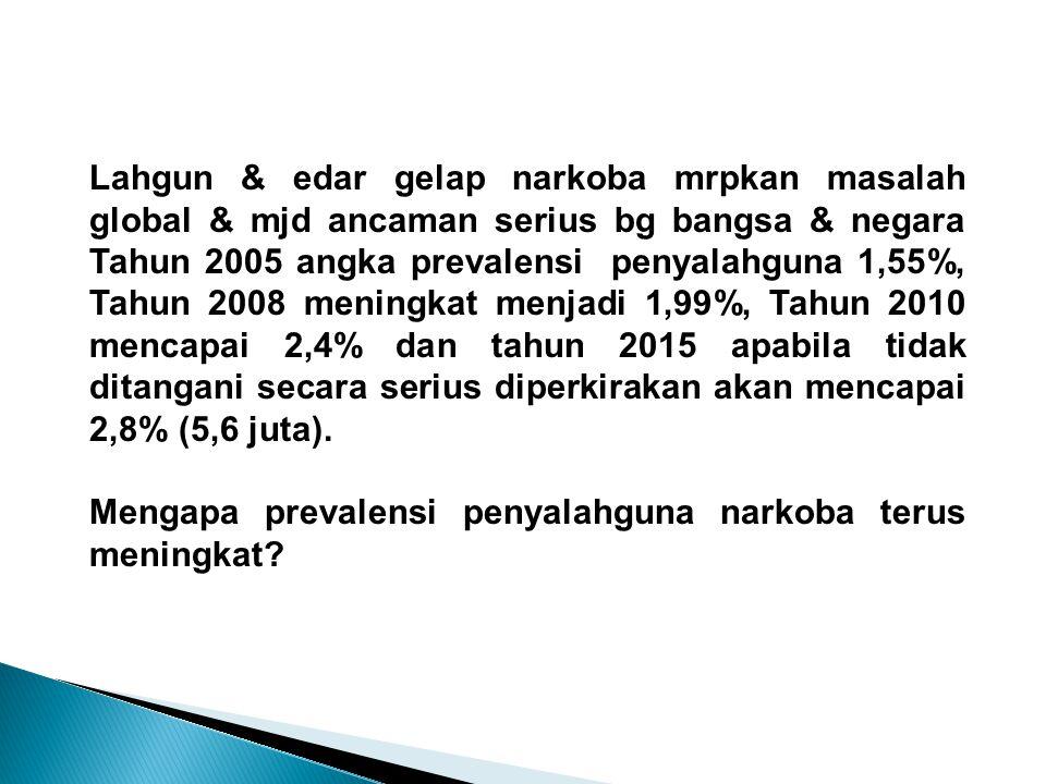 Lahgun & edar gelap narkoba mrpkan masalah global & mjd ancaman serius bg bangsa & negara Tahun 2005 angka prevalensi penyalahguna 1,55%, Tahun 2008 m