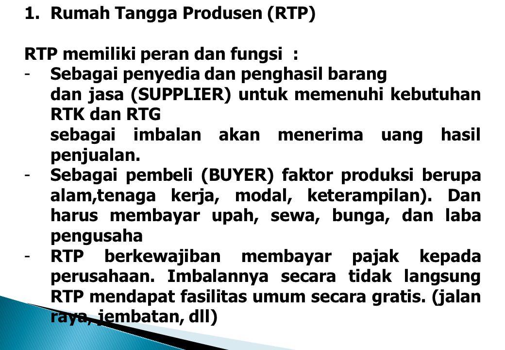 1.Rumah Tangga Produsen (RTP) RTP memiliki peran dan fungsi : -Sebagai penyedia dan penghasil barang dan jasa (SUPPLIER) untuk memenuhi kebutuhan RTK