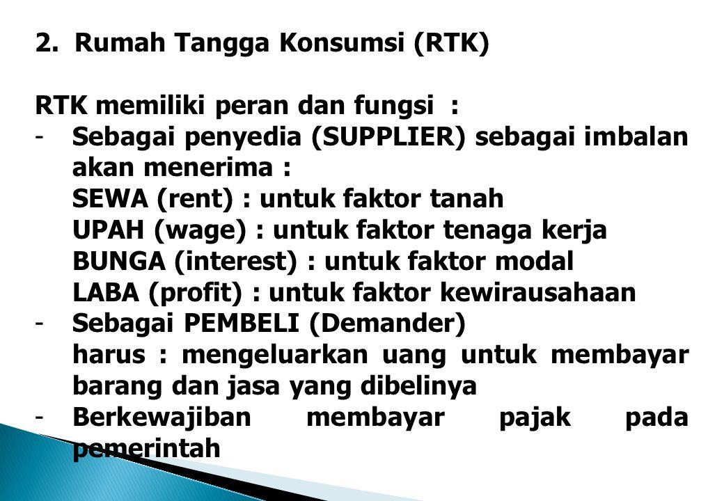 2. Rumah Tangga Konsumsi (RTK) RTK memiliki peran dan fungsi : -Sebagai penyedia (SUPPLIER) sebagai imbalan akan menerima : SEWA (rent) : untuk faktor