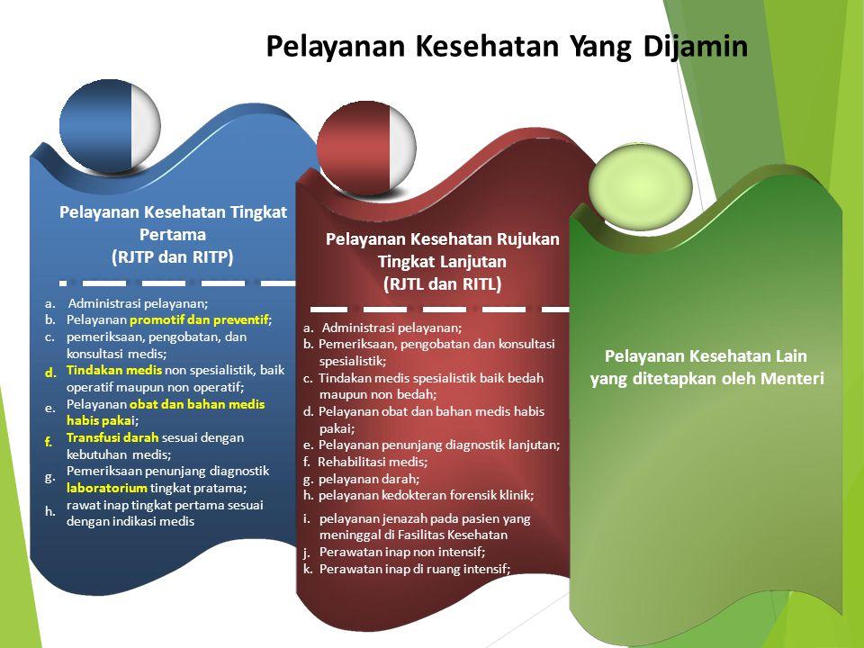 Pelayanan KesehatanYangDijamin Pelayanan Kesehatan Tingkat Pertama (RJTP dan RITP) Pelayanan Kesehatan Rujukan Tingkat Lanjutan (RJTL dan RITL) a.
