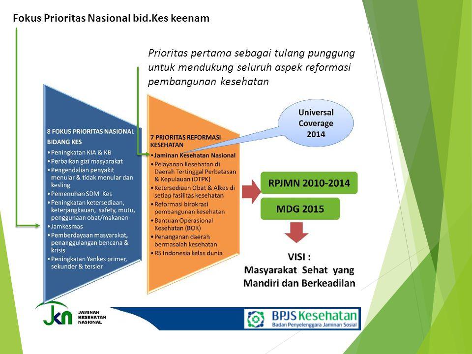 Fokus Prioritas Nasional bid.Kes keenam Prioritas pertama sebagai tulang punggung untuk mendukung seluruh aspek reformasi pembangunan kesehatan