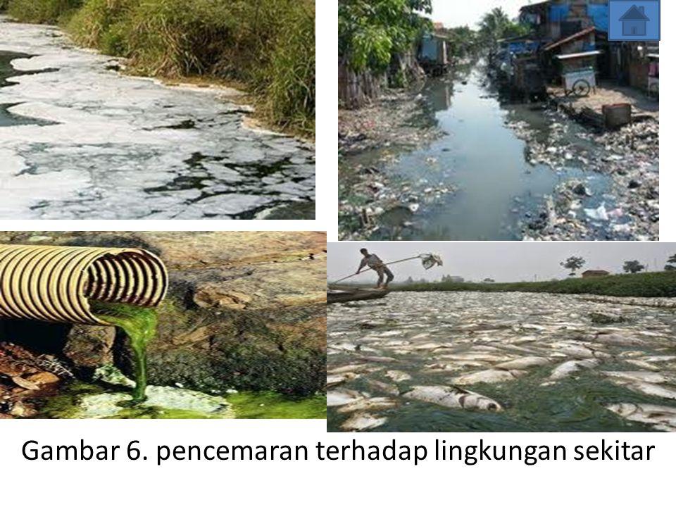 Gambar 5. berbagai macam pestisida