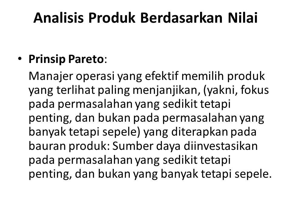 Analisis Produk Berdasarkan Nilai • Prinsip Pareto: Manajer operasi yang efektif memilih produk yang terlihat paling menjanjikan, (yakni, fokus pada p
