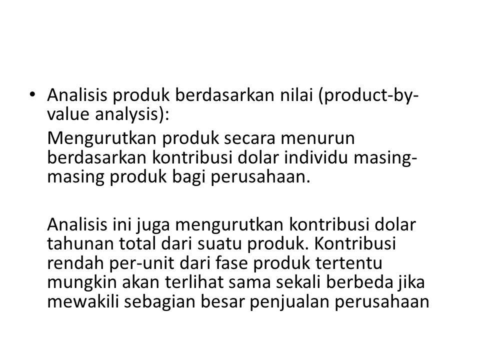 • Analisis produk berdasarkan nilai (product-by- value analysis): Mengurutkan produk secara menurun berdasarkan kontribusi dolar individu masing- masi
