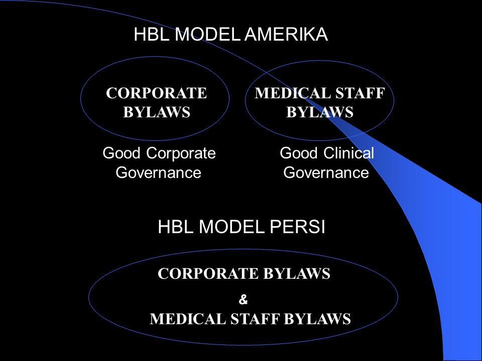 CLINICAL STAFF BYLAWS 1. Tujuan, otoritas staf klinik, keanggotaan, katagori keanggotaan, hak-hak klinik (clinical katagori keanggotaan, hak-hak klini