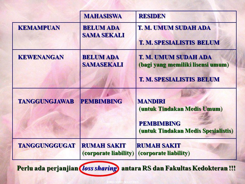 PROBLEM HUKUM MAHASISWA TERGANTUNG BENTUK KETERLIBATANNYA 1. SECARA PASIF :  Hanya melihat proses anamnesis, pemeriksaan  Hanya melihat proses anamn