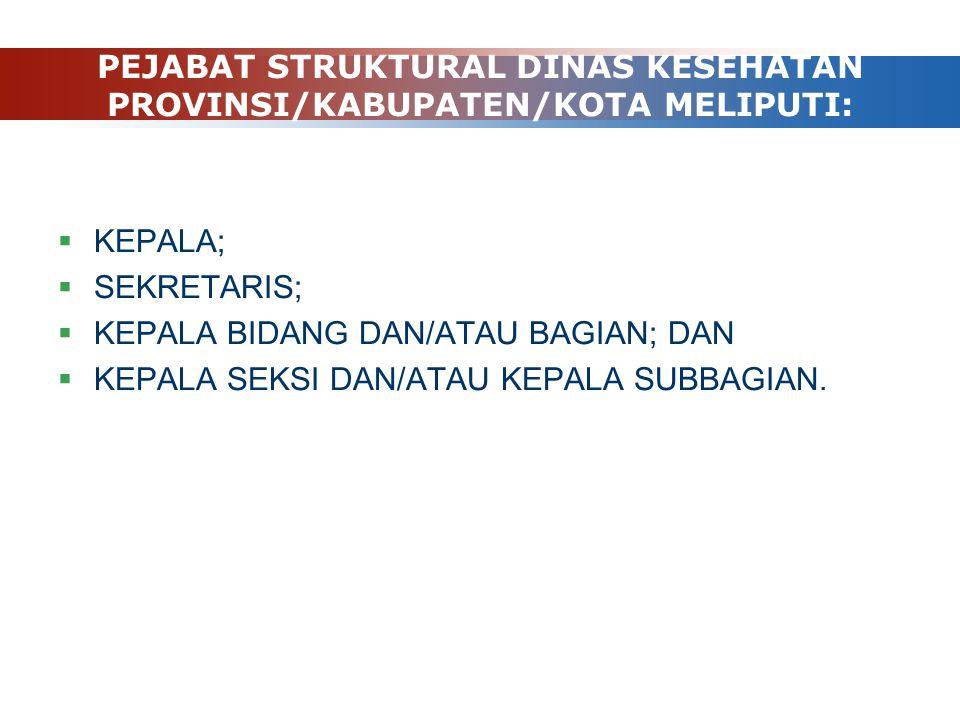 PEJABAT STRUKTURAL DINAS KESEHATAN PROVINSI/KABUPATEN/KOTA MELIPUTI:  KEPALA;  SEKRETARIS;  KEPALA BIDANG DAN/ATAU BAGIAN; DAN  KEPALA SEKSI DAN/A