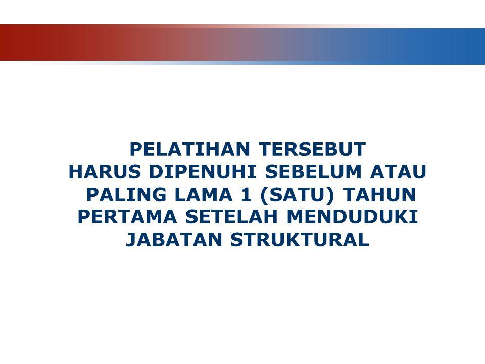 PELATIHAN TERSEBUT HARUS DIPENUHI SEBELUM ATAU PALING LAMA 1 (SATU) TAHUN PERTAMA SETELAH MENDUDUKI JABATAN STRUKTURAL