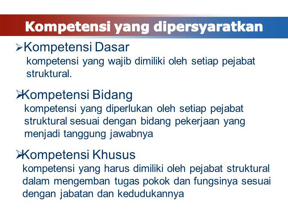  Kompetensi Dasar kompetensi yang wajib dimiliki oleh setiap pejabat struktural.  Kompetensi Bidang kompetensi yang diperlukan oleh setiap pejabat s