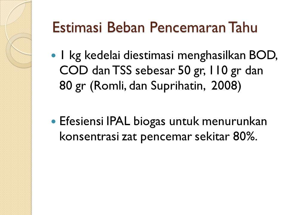 Estimasi Beban Pencemaran Tahu Estimasi Beban Pencemaran Tahu  1 kg kedelai diestimasi menghasilkan BOD, COD dan TSS sebesar 50 gr, 110 gr dan 80 gr