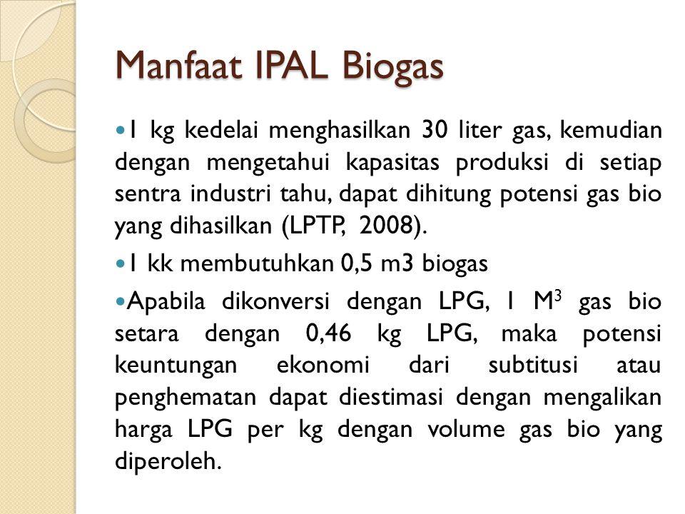 Manfaat IPAL Biogas  1 kg kedelai menghasilkan 30 liter gas, kemudian dengan mengetahui kapasitas produksi di setiap sentra industri tahu, dapat dihi