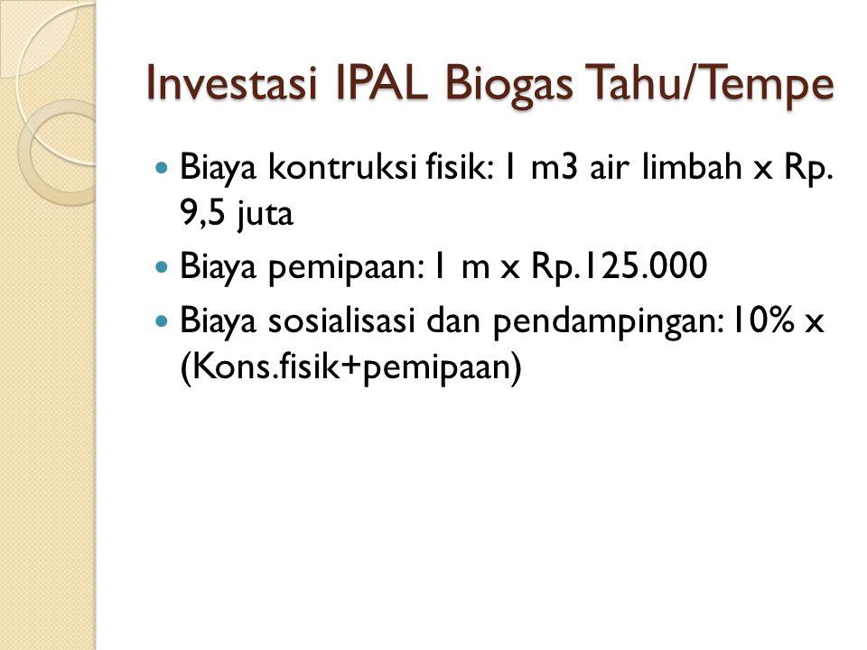 Investasi IPAL Biogas Tahu/Tempe  Biaya kontruksi fisik: 1 m3 air limbah x Rp. 9,5 juta  Biaya pemipaan: 1 m x Rp.125.000  Biaya sosialisasi dan pe