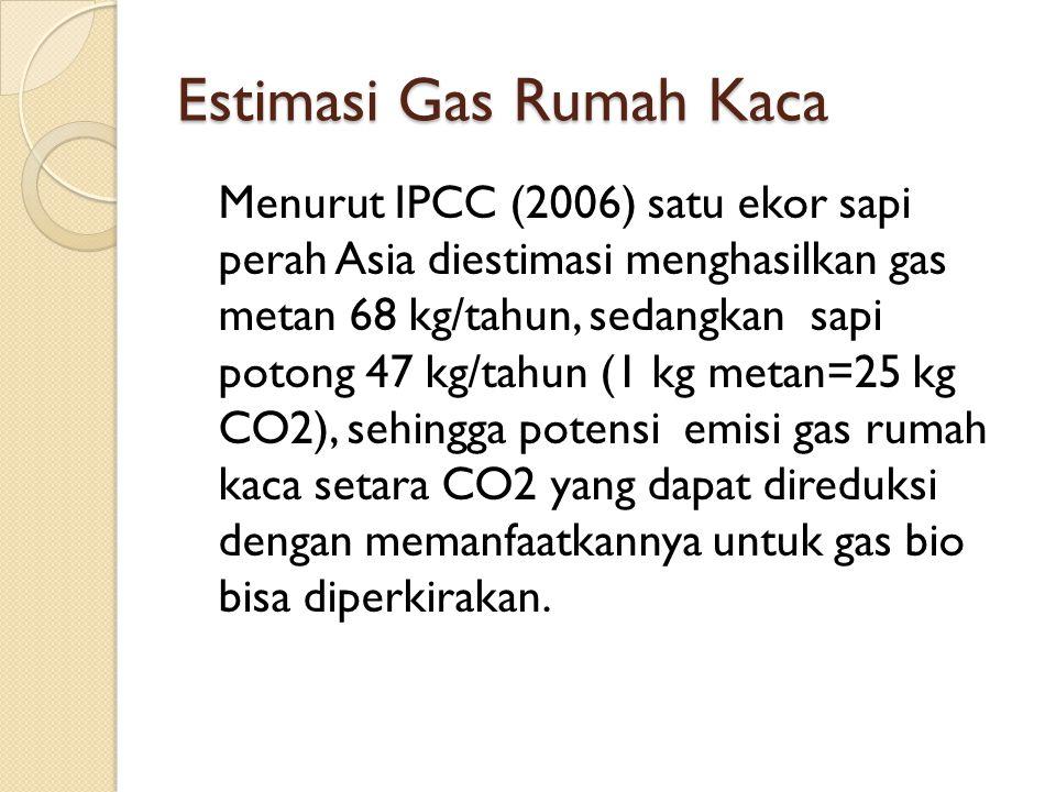 Estimasi Gas Rumah Kaca Menurut IPCC (2006) satu ekor sapi perah Asia diestimasi menghasilkan gas metan 68 kg/tahun, sedangkan sapi potong 47 kg/tahun