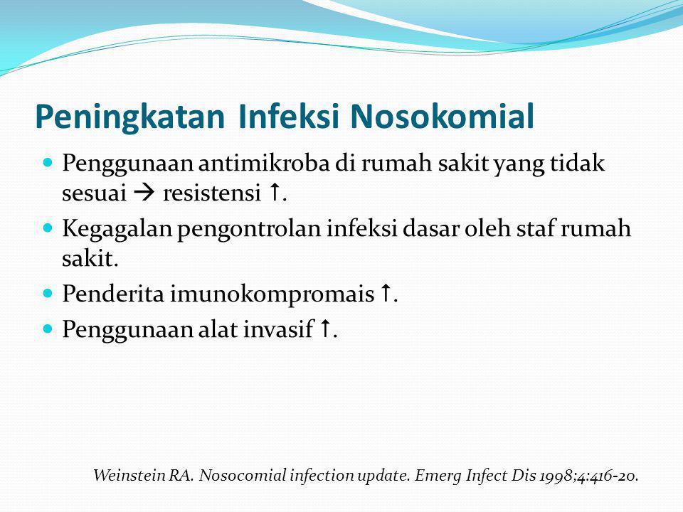 Peningkatan Infeksi Nosokomial  Penggunaan antimikroba di rumah sakit yang tidak sesuai  resistensi .  Kegagalan pengontrolan infeksi dasar oleh s