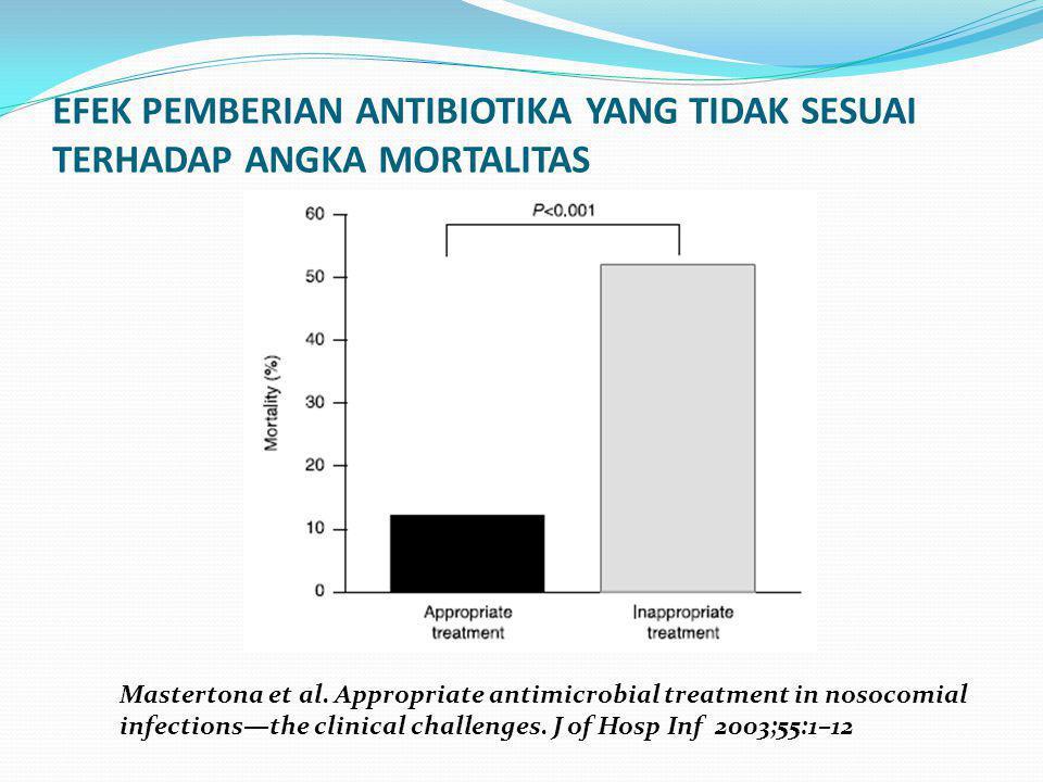 EFEK PEMBERIAN ANTIBIOTIKA YANG TIDAK SESUAI TERHADAP ANGKA MORTALITAS Mastertona et al. Appropriate antimicrobial treatment in nosocomial infections—