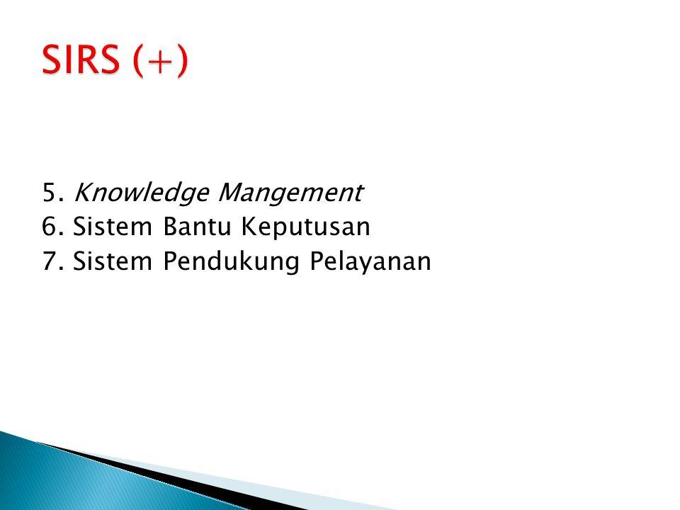 5. Knowledge Mangement 6. Sistem Bantu Keputusan 7. Sistem Pendukung Pelayanan