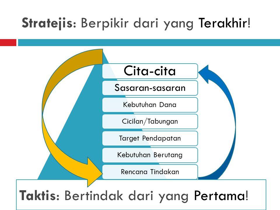 Stratejis: Berpikir dari yang Terakhir.