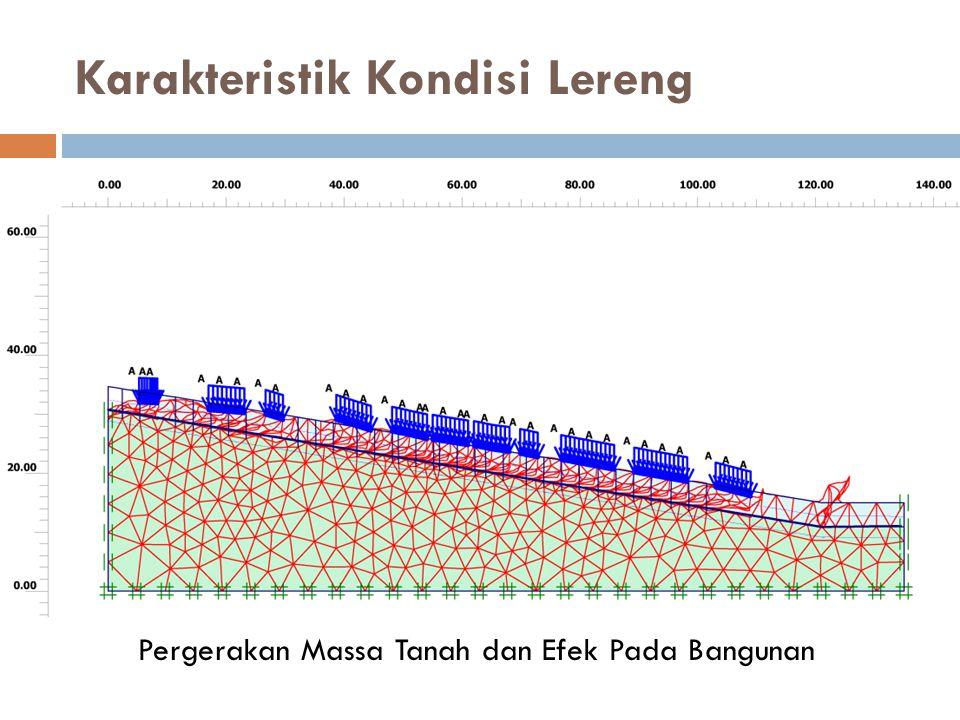 Karakteristik Kondisi Lereng Pergerakan Massa Tanah dan Efek Pada Bangunan