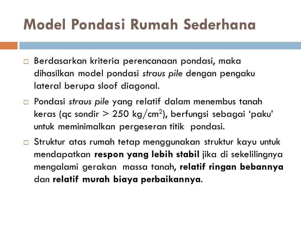 Model Pondasi Rumah Sederhana  Berdasarkan kriteria perencanaan pondasi, maka dihasilkan model pondasi straus pile dengan pengaku lateral berupa sloo