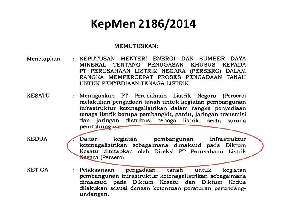 KepMen 2186/2014