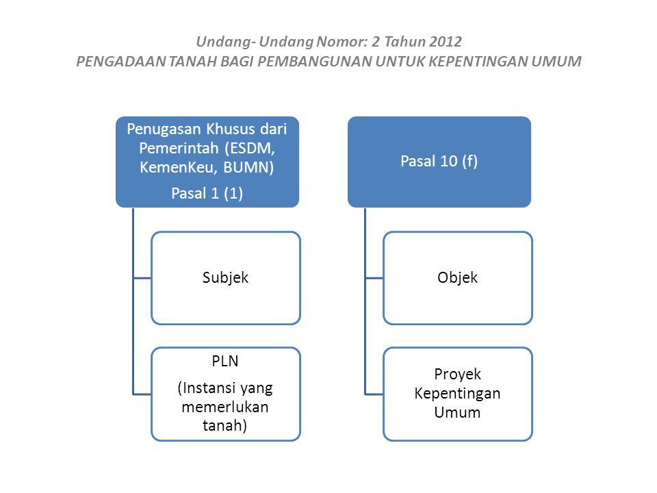Undang- Undang Nomor: 2 Tahun 2012 PENGADAAN TANAH BAGI PEMBANGUNAN UNTUK KEPENTINGAN UMUM Penugasan Khusus dari Pemerintah (ESDM, KemenKeu, BUMN) Pas