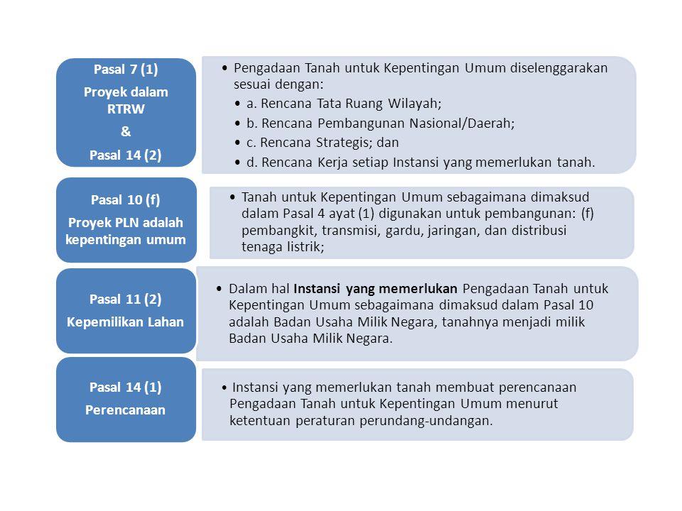 •Pengadaan Tanah untuk Kepentingan Umum diselenggarakan sesuai dengan: •a. Rencana Tata Ruang Wilayah; •b. Rencana Pembangunan Nasional/Daerah; •c. Re