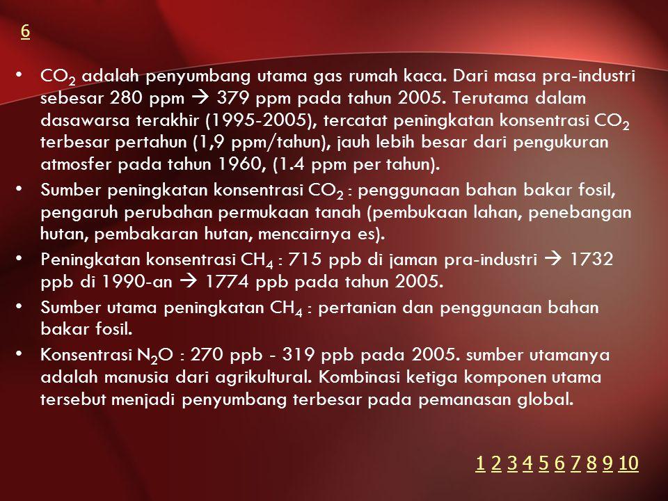•CO 2 adalah penyumbang utama gas rumah kaca. Dari masa pra-industri sebesar 280 ppm  379 ppm pada tahun 2005. Terutama dalam dasawarsa terakhir (199