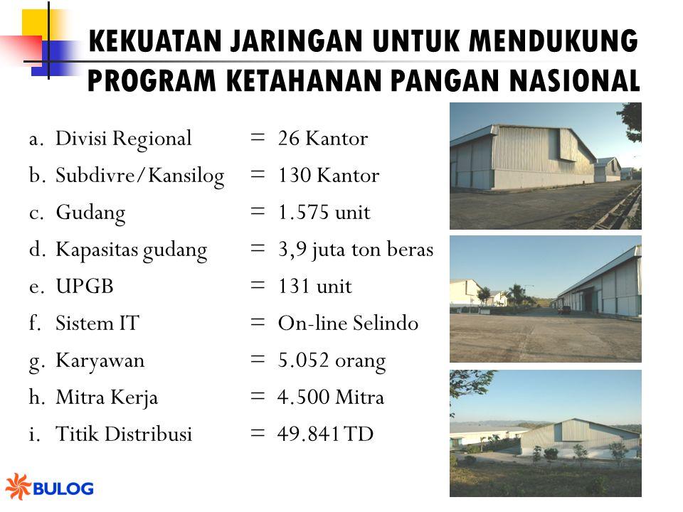KAPASITAS GUDANG, JUMLAH TITIK DISTRIBUSI RASKIN DAN RUMAH TANGGA SASARAN 2009 N A D Kapasitas Gudang: 61.500 ton Titik Distribusi: 516 TD RT Sasaran: 529.481 RTS Pagu RASKIN: 95.306 ton INDONESIA Kapasitas Gudang: 3.893.000ton Titik Distribusi: 49.841TD RT Sasaran: 18.497.302RTS Pagu Raskin: 3.329.514ton KETERANGAN: •Kapasitas Gudang (ton) – •Titik Distribusi(TD) – •Rumah Tangga Sasaran – •Pagu Raskin (ton) – Kapasitas Gudang: 87.750 ton Titik Distribusi: 1.916 TD RT Sasaran: 937.722 RTM Pagu RASKIN: 168.789 ton SUMATERA UTARA Kapasitas Gudang: 46.300 ton Titik Distribusi: 389 TD RT Sasaran: 344.689 RTM Pagu RASKIN: 62.044 ton RIAU / KEPRI SUMATERA BARAT Kapasitas Gudang: 28.500 ton Titik Distribusi: 469 TD RT Sasaran: 297.718 RTM Pagu RASKIN: 53.589 ton Kapasitas Gudang: 84.000 ton Titik Distribusi: 893 TD RT Sasaran:684.061 RTM Pagu RASKIN:123.130 ton SUMATERA SELATAN / BABEL Kapasitas Gudang: 16.500 ton Titik Distribusi: 759TD RT Sasaran: 157.362 RTM Pagu RASKIN: 28.325 ton JAMBIBENGKULU Kapasitas Gudang: 13.500 ton Titik Distribusi: 594 TD RT Sasaran:140.626 RTM Pagu RASKIN: 25.312 ton Kapasitas Gudang: 74.000 ton Titik Distribusi: 2.329 TD RT Sasaran: 757.741 RTM Pagu RASKIN: 136.393 ton LAMPUNG Kapasitas Gudang: 491.500 ton Titik Distribusi: 1.702 TD RT Sasaran: 818.403 RTM Pagu RASKIN: 147.312 ton DKI JAKARTA / BANTENKALIMANTAN TENGAH Kapasitas Gudang: 14.000 ton Titik Distribusi: 626 TD RT Sasaran: 147.593 RTM Pagu RASKIN: 26.566 ton Kapasitas Gudang: 53.500 ton Titik Distribusi: 2.033 TD RT Sasaran: 214.289 RTM Pagu RASKIN: 38.572 ton SULAWESI UTARA/GORONTALO Kapasitas Gudang: 43.000 ton Titik Distribusi: 1.533 TD RT Sasaran: 159.126 RTM Pagu RASKIN: 28.642 ton SULAWESI TENGAHSULAWESI TENGGARA Kapasitas Gudang: 21.750 ton Titik Distribusi: 1.857 TD RT Sasaran: 263.076 RTM Pagu RASKIN: 47.353 ton Kapasitas Gudang: 106.900 ton Titik Distribusi: 2.016 TD RT Sasaran: 586.571 RTM Pagu RASKIN: 105.582 ton NUSA TENGGARA BARAT Kapasitas Gudang: 380.800 ton Titik D