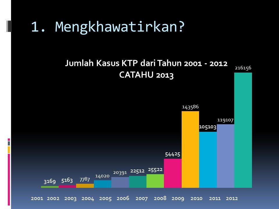 1. Mengkhawatirkan? 2001 2002 2003 2004 2005 2006 2007 2008 2009 2010 2011 2012