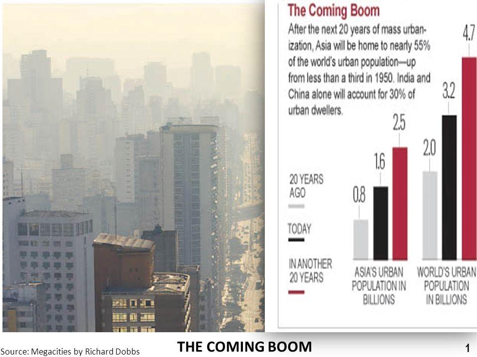 THE COMING BOOM Source: Megacities by Richard Dobbs 2